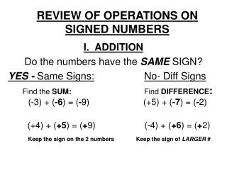 REVIEW OF OPERATIONS ON SIGNED NUMBERS