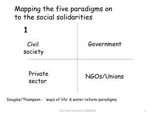 1 Civil society
