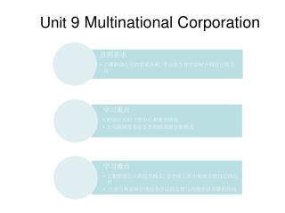 Unit  9 Multinational Corporation