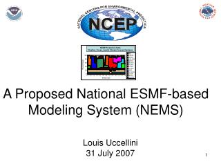 A Proposed National ESMF-based Modeling System (NEMS)