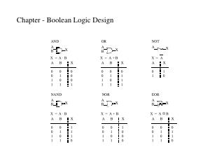 Chapter - Boolean Logic Design