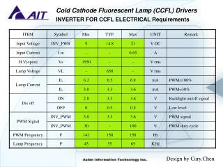 Cold Cathode Fluorescent Lamp (CCFL) Drivers