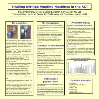 Trialling Syringe Vending Machines in the ACT