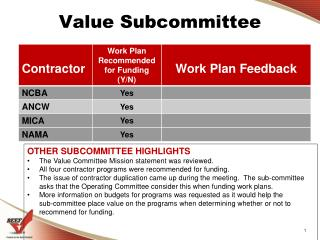 Value Subcommittee