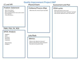Quality Improvement Project H&P
