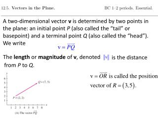 The  length  or  magnitude  of  v , denoted