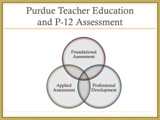 Purdue Teacher Education and P-12 Assessment