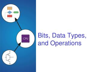 Bits, Data Types, and Operations
