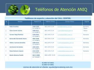 Teléfonos de Atención ANIQ