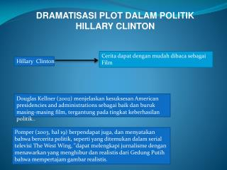 DRAMATISASI PLOT DALAM POLITIK HILLARY CLINTON