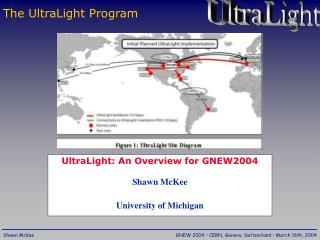 The UltraLight Program
