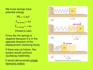 We know springs have potential energy PE = ½ kx 2 F by spring  = -kx  F on spring  = + kx