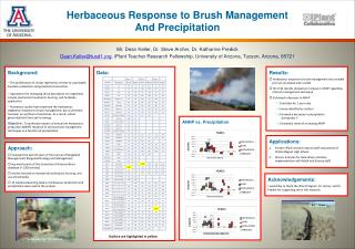Herbaceous Response to Brush Management  And Precipitation