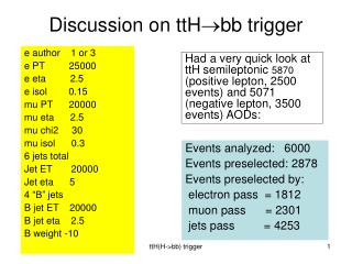 Discussion on ttH bb trigger