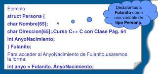 Ejemplo: struct Persona { char Nombre[65]; char Direccion[65];.Curso C++ C con Clase Pág. 64