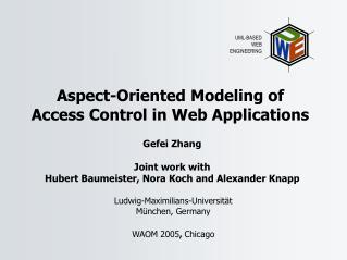 Aspect-Oriented Modeling of  Access Control in Web Applications