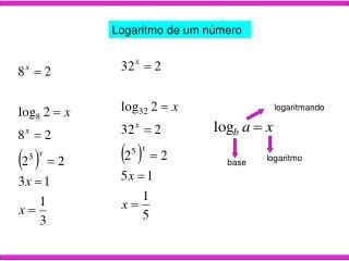 Logaritmo de um número
