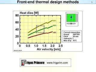 Front-end thermal design methods