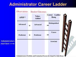 Administrators start here