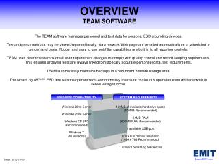 OVERVIEW TEAM SOFTWARE