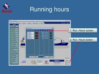 Running hours