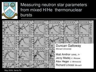 Measuring neutron star parameters from mixed H/He  thermonuclear bursts