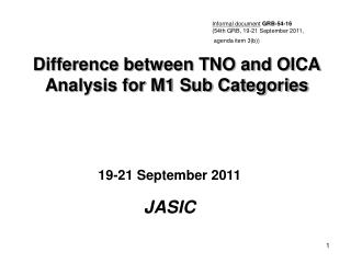 Difference between TNO and OICA Analysis for M1 Sub Categories