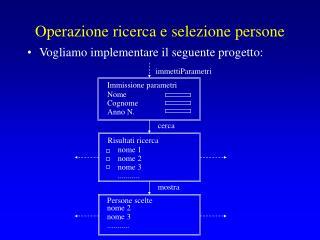 Operazione ricerca e selezione persone