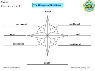 The Compass Directions