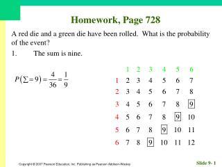 Homework, Page 728