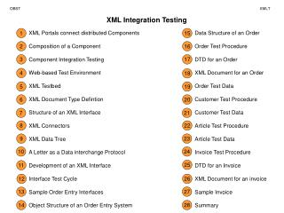 XML Integration Testing