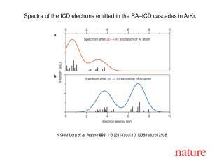 K  Gokhberg et al. Nature  000 , 1-3 (2013)  doi:10.1038/nature12936