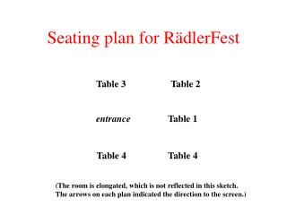 Seating plan for R �dlerFest