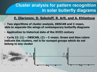 Cluster analysis for pattern recognition in solar butterfly diagrams