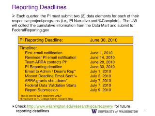 Reporting Deadlines