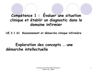 Compétence 1 :  Évaluer une situation clinique et établir un diagnostic dans le domaine infirmier