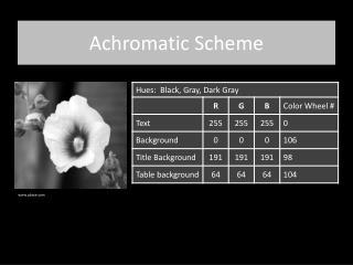 Achromatic Scheme