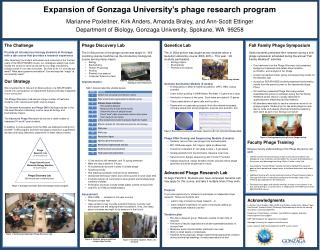 Expansion of Gonzaga University�s phage research program