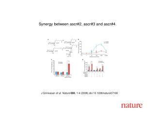 J Srinivasan et al. Nature 000 , 1-4 (2008) doi:10.1038/nature07168