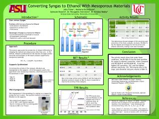 Converting Syngas to Ethanol With  Mesoporous  Materials Julia Fisher 1 , Nathalia Backeljauw 2
