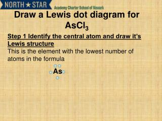 Step 1 Identify the central atom and draw it's Lewis structure