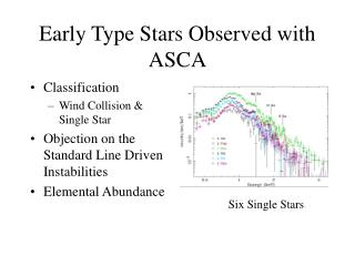Early Type Stars Observed with ASCA