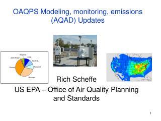 OAQPS Modeling, monitoring, emissions (AQAD) Updates