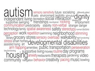Autism Spectrum Disorders (ASD) in the U.S.
