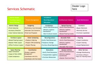 Services Schematic