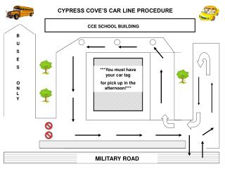 CYPRESS COVE'S CAR LINE PROCEDURE