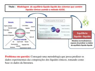 Modelos  termodinámicos capaces  de predizer os dados do  equilibrio  líquido-líquido