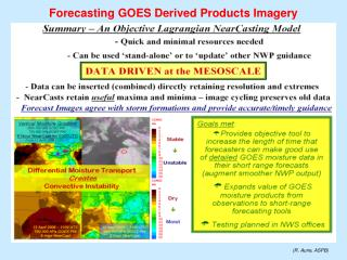 Forecasting GOES Derived Products Imagery