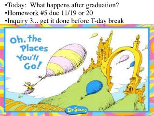 Today:  What happens after graduation? Homework #5 due 11/19 or 20