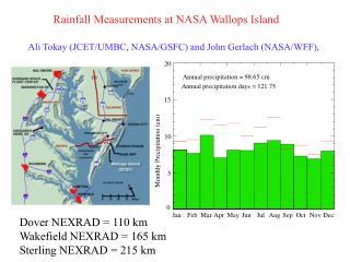 Rainfall Measurements at NASA Wallops Island